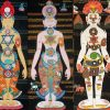 Chakra and Yoga - Ashtanga Yoga Heidelberg